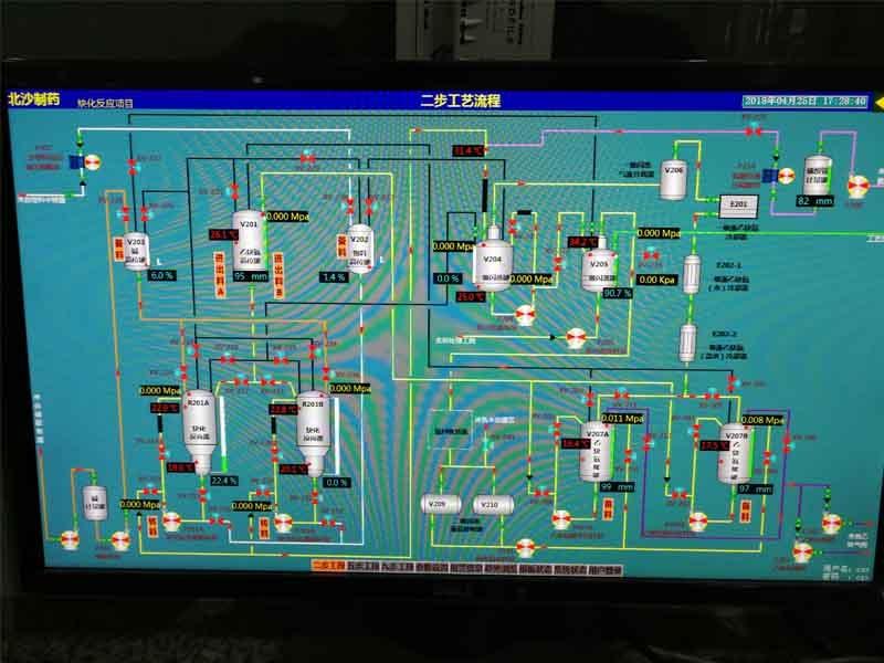 DCS系统